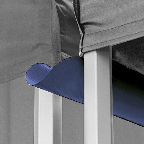 Navy Blue Canopy Rain Gutter